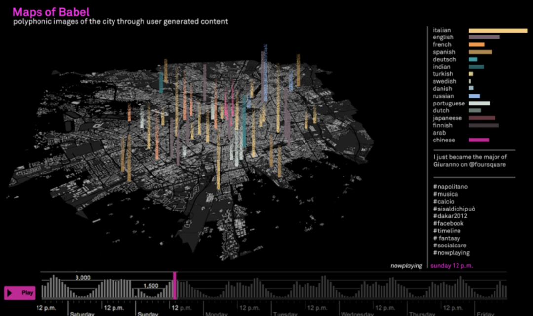 Urban Sensing: Big data analysis and visualization